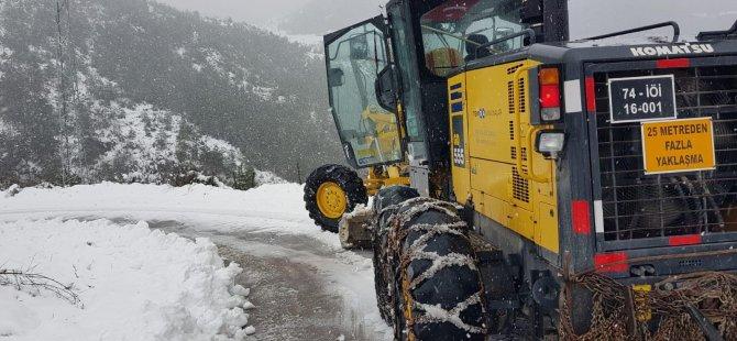 Karla mücadele son durum