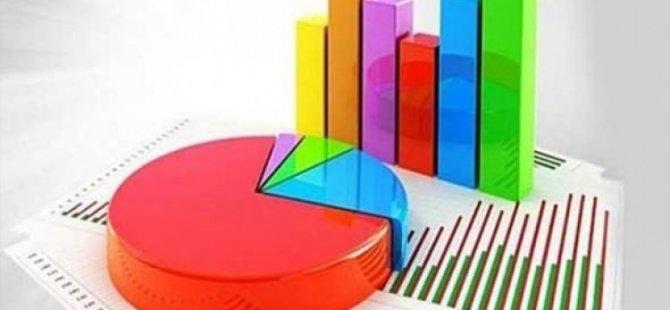 Ak Parti Genel Merkezi illerde anket yaptı