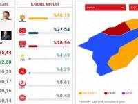 Başkan MHP'de Meclis AK Parti'de